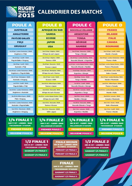 Les meilleurs bars de france pour suivre la coupe du monde de rugby - Rugby diffusion coupe du monde ...
